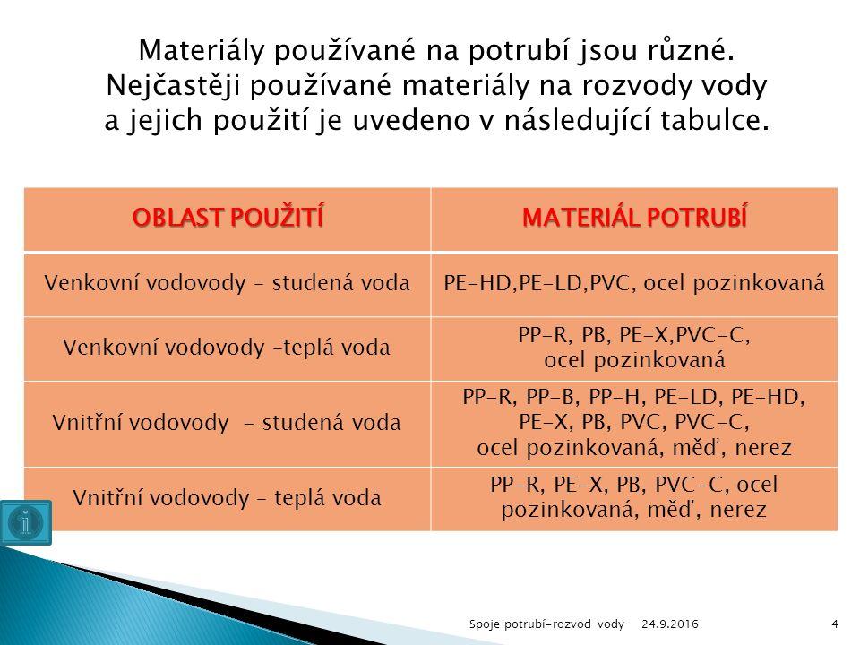 OBLAST POUŽITÍ MATERIÁL POTRUBÍ Venkovní vodovody – studená vodaPE-HD,PE-LD,PVC, ocel pozinkovaná Venkovní vodovody –teplá voda PP-R, PB, PE-X,PVC-C, ocel pozinkovaná Vnitřní vodovody - studená voda PP-R, PP-B, PP-H, PE-LD, PE-HD, PE-X, PB, PVC, PVC-C, ocel pozinkovaná, měď, nerez Vnitřní vodovody – teplá voda PP-R, PE-X, PB, PVC-C, ocel pozinkovaná, měď, nerez Materiály používané na potrubí jsou různé.