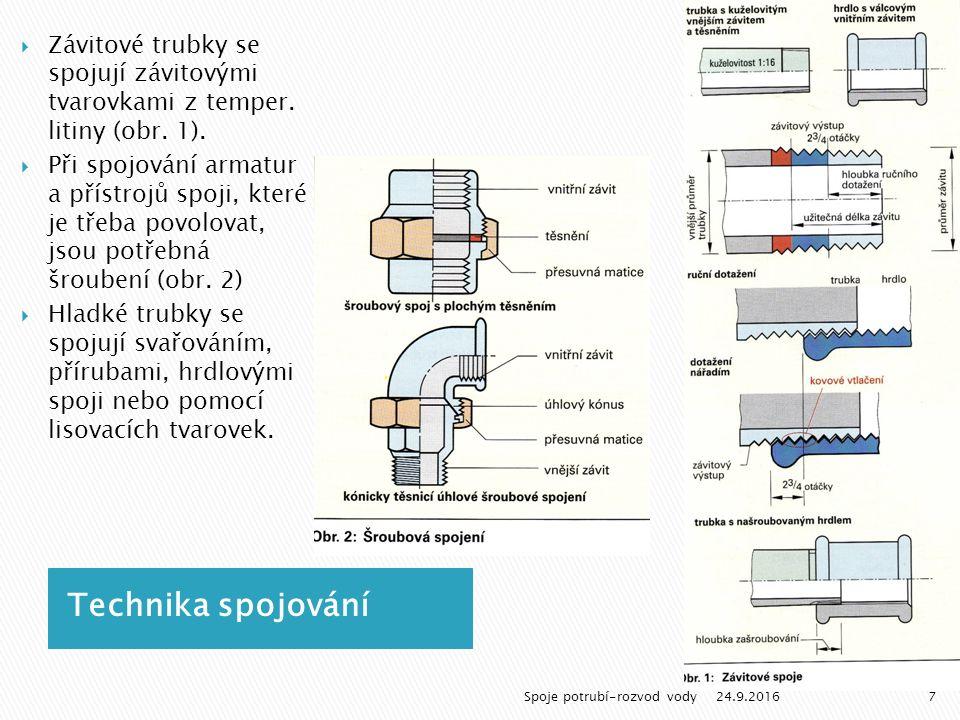 Technika spojování  Závitové trubky se spojují závitovými tvarovkami z temper.