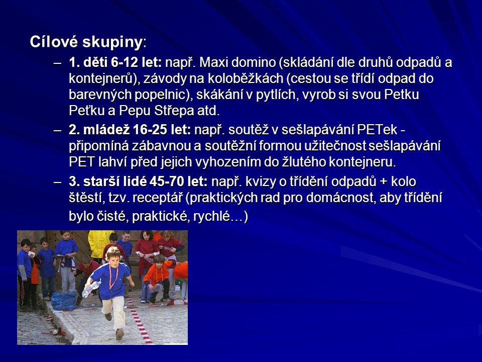Cílové skupiny: –1. děti 6-12 let: např. Maxi domino (skládání dle druhů odpadů a kontejnerů), závody na koloběžkách (cestou se třídí odpad do barevný