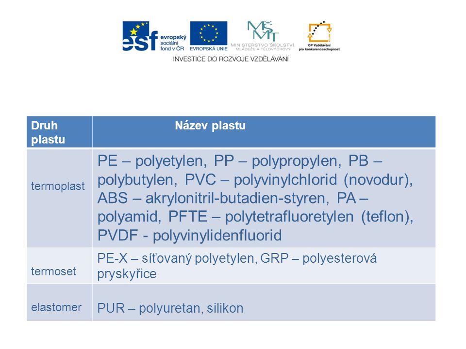 Druh plastu Název plastu termoplast PE – polyetylen, PP – polypropylen, PB – polybutylen, PVC – polyvinylchlorid (novodur), ABS – akrylonitril-butadien-styren, PA – polyamid, PFTE – polytetrafluoretylen (teflon), PVDF - polyvinylidenfluorid termoset PE-X – síťovaný polyetylen, GRP – polyesterová pryskyřice elastomer PUR – polyuretan, silikon