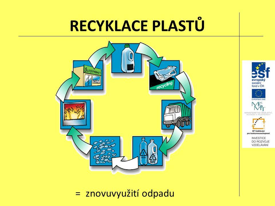RECYKLACE PLASTŮ = znovuvyužití odpadu