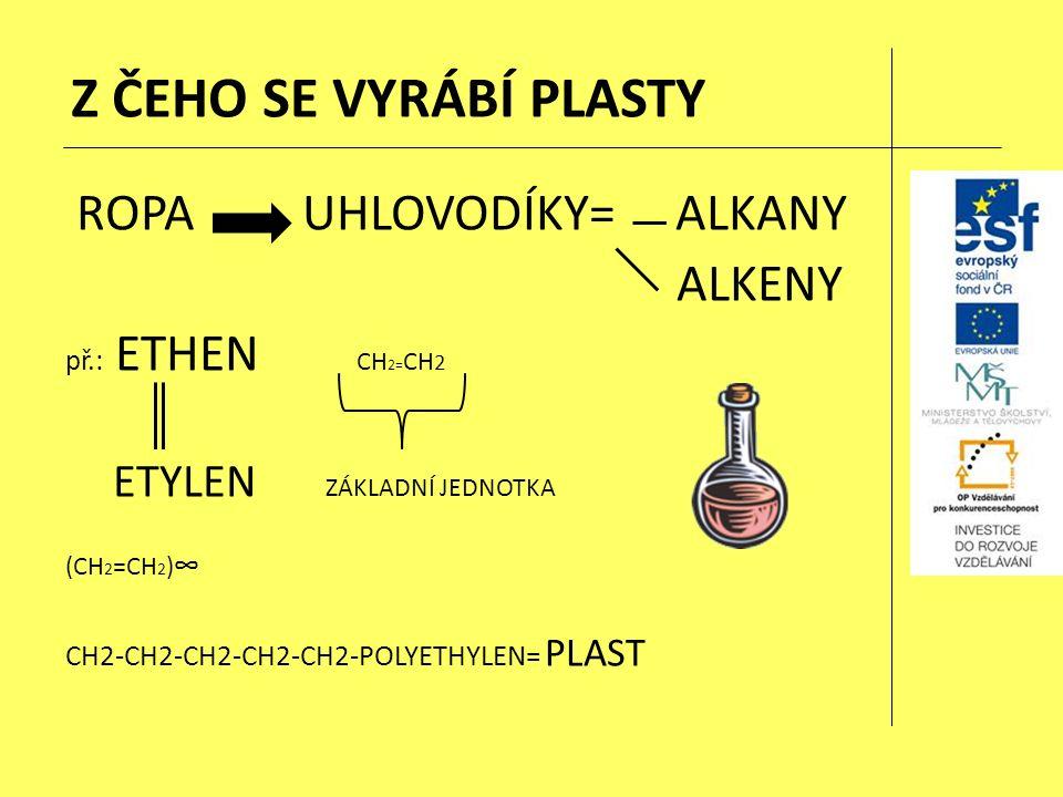 Z ČEHO SE VYRÁBÍ PLASTY ROPA UHLOVODÍKY= ALKANY ALKENY př.: ETHEN CH 2= CH 2 ETYLEN ZÁKLADNÍ JEDNOTKA (CH 2 =CH 2 ) ∞ CH2-CH2-CH2-CH2-CH2-POLYETHYLEN= PLAST