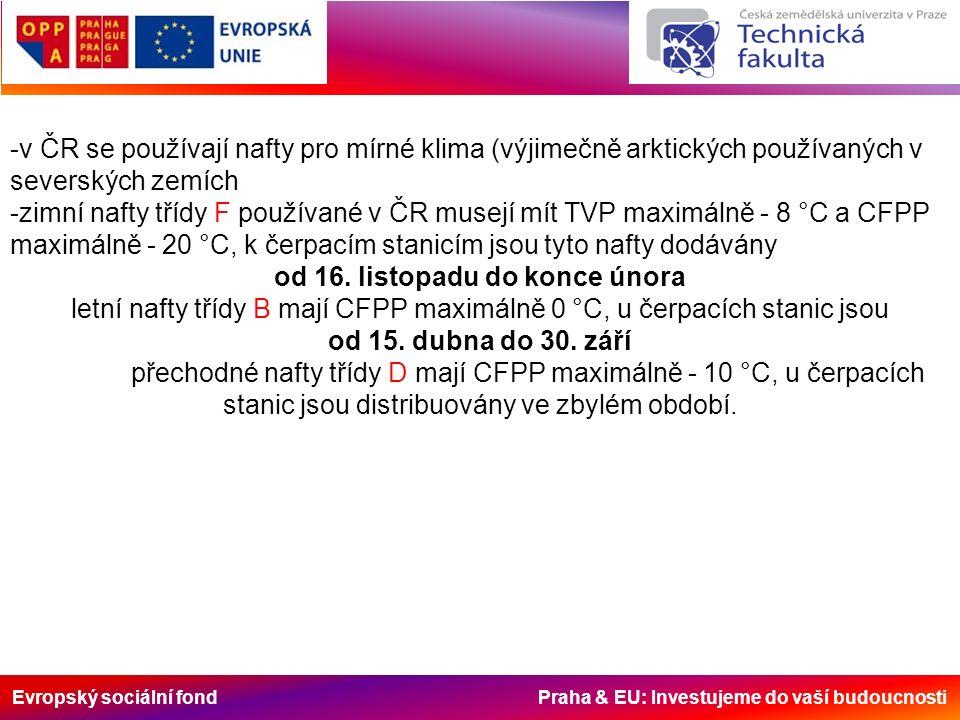 Evropský sociální fond Praha & EU: Investujeme do vaší budoucnosti -v ČR se používají nafty pro mírné klima (výjimečně arktických používaných v severských zemích -zimní nafty třídy F používané v ČR musejí mít TVP maximálně - 8 °C a CFPP maximálně - 20 °C, k čerpacím stanicím jsou tyto nafty dodávány od 16.