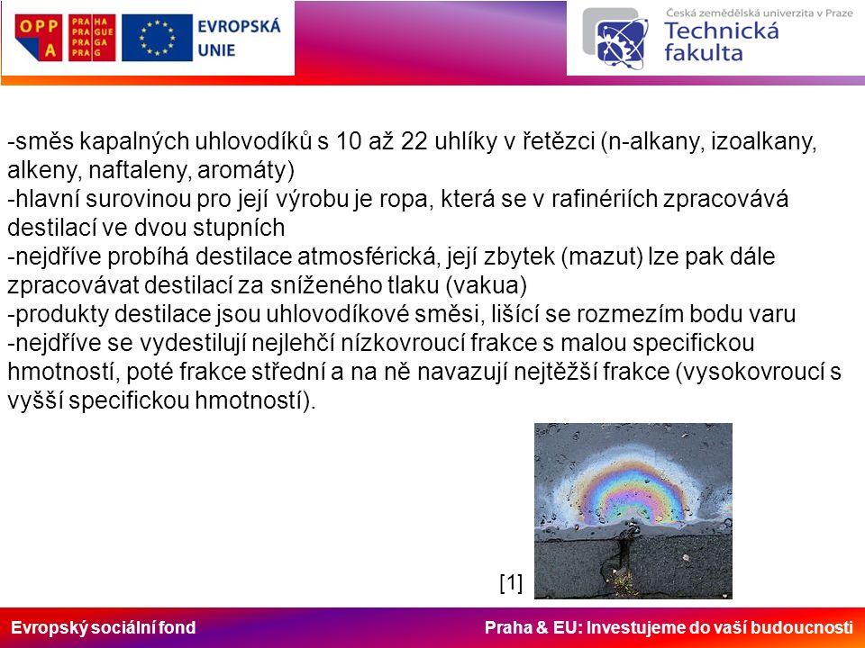 Evropský sociální fond Praha & EU: Investujeme do vaší budoucnosti -směs kapalných uhlovodíků s 10 až 22 uhlíky v řetězci (n-alkany, izoalkany, alkeny, naftaleny, aromáty) -hlavní surovinou pro její výrobu je ropa, která se v rafinériích zpracovává destilací ve dvou stupních -nejdříve probíhá destilace atmosférická, její zbytek (mazut) lze pak dále zpracovávat destilací za sníženého tlaku (vakua) -produkty destilace jsou uhlovodíkové směsi, lišící se rozmezím bodu varu -nejdříve se vydestilují nejlehčí nízkovroucí frakce s malou specifickou hmotností, poté frakce střední a na ně navazují nejtěžší frakce (vysokovroucí s vyšší specifickou hmotností).