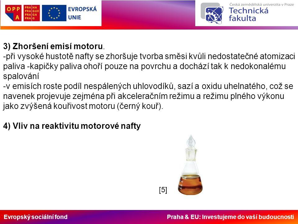 Evropský sociální fond Praha & EU: Investujeme do vaší budoucnosti 3) Zhoršení emisí motoru.