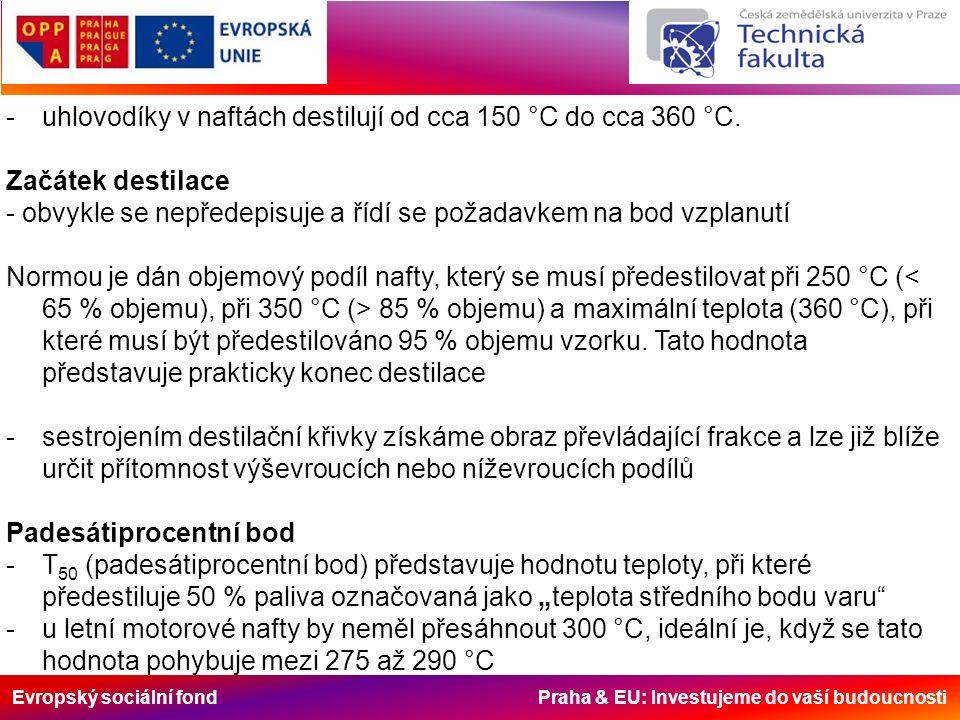 Evropský sociální fond Praha & EU: Investujeme do vaší budoucnosti -uhlovodíky v naftách destilují od cca 150 °C do cca 360 °C.