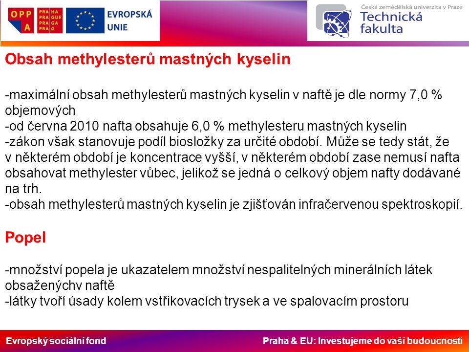 Evropský sociální fond Praha & EU: Investujeme do vaší budoucnosti Obsah methylesterů mastných kyselin -maximální obsah methylesterů mastných kyselin v naftě je dle normy 7,0 % objemových -od června 2010 nafta obsahuje 6,0 % methylesteru mastných kyselin -zákon však stanovuje podíl biosložky za určité období.