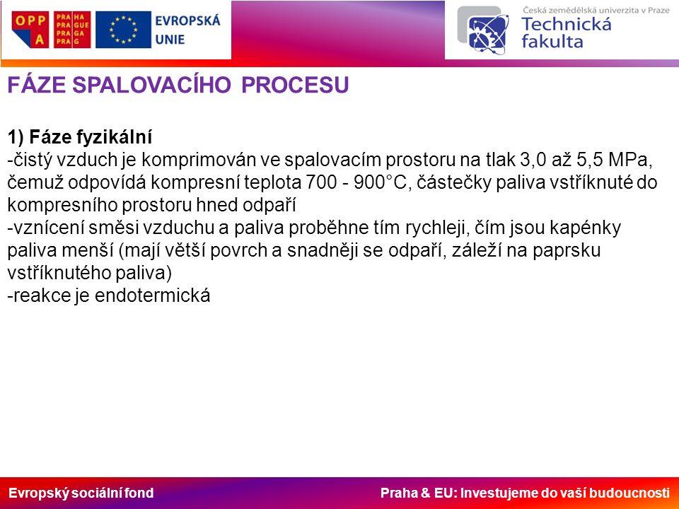 Evropský sociální fond Praha & EU: Investujeme do vaší budoucnosti FÁZE SPALOVACÍHO PROCESU 1) Fáze fyzikální -čistý vzduch je komprimován ve spalovacím prostoru na tlak 3,0 až 5,5 MPa, čemuž odpovídá kompresní teplota 700 - 900°C, částečky paliva vstříknuté do kompresního prostoru hned odpaří -vznícení směsi vzduchu a paliva proběhne tím rychleji, čím jsou kapénky paliva menší (mají větší povrch a snadněji se odpaří, záleží na paprsku vstříknutého paliva) -reakce je endotermická