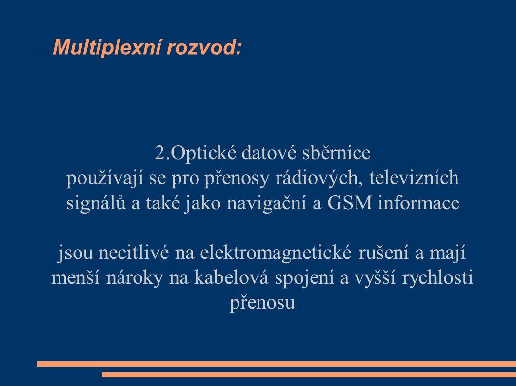 Multiplexní rozvod: 2.Optické datové sběrnice používají se pro přenosy rádiových, televizních signálů a také jako navigační a GSM informace jsou necitlivé na elektromagnetické rušení a mají menší nároky na kabelová spojení a vyšší rychlosti přenosu