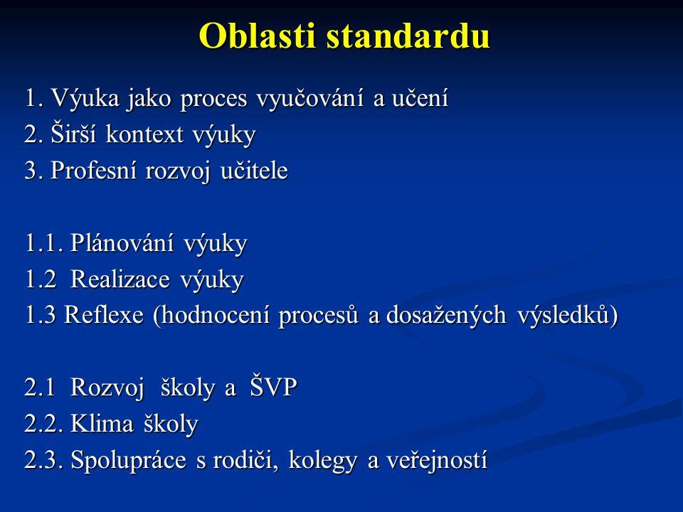 Oblasti standardu 1. Výuka jako proces vyučování a učení 2.