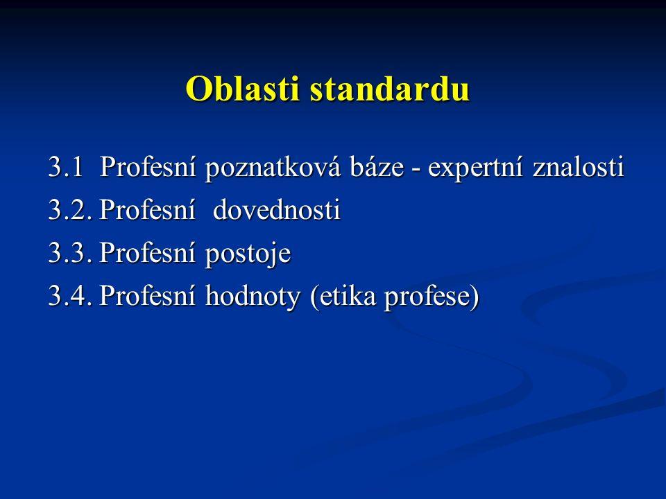Oblasti standardu 3.1 Profesní poznatková báze - expertní znalosti 3.1 Profesní poznatková báze - expertní znalosti 3.2. Profesní dovednosti 3.2. Prof