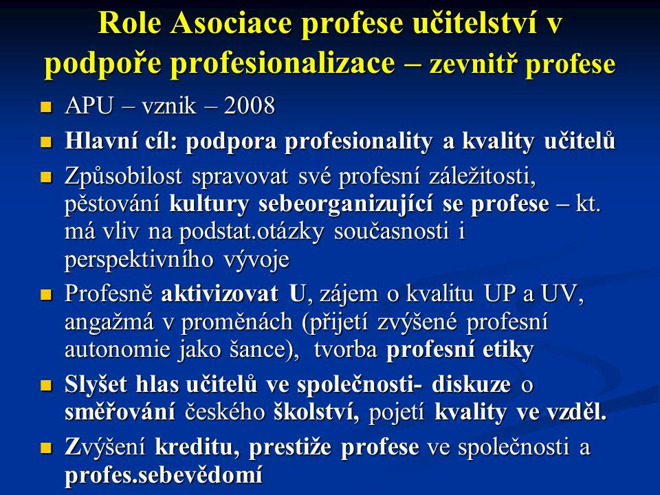 Role Asociace profese učitelství v podpoře profesionalizace – zevnitř profese APU – vznik – 2008 APU – vznik – 2008 Hlavní cíl: podpora profesionality