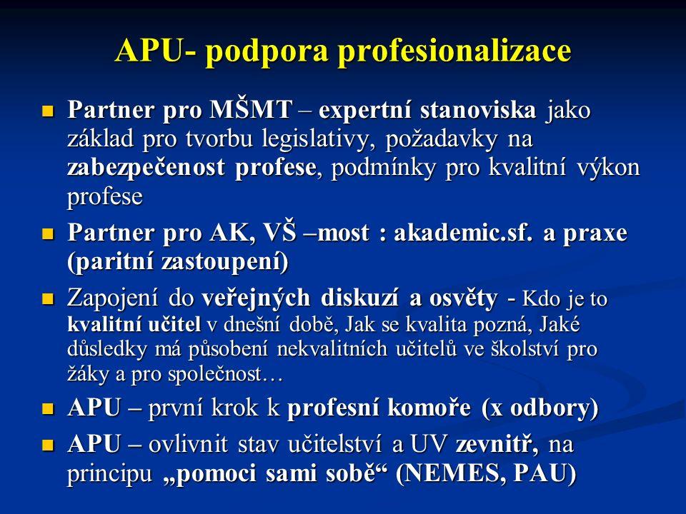 APU- podpora profesionalizace Partner pro MŠMT – expertní stanoviska jako základ pro tvorbu legislativy, požadavky na zabezpečenost profese, podmínky pro kvalitní výkon profese Partner pro MŠMT – expertní stanoviska jako základ pro tvorbu legislativy, požadavky na zabezpečenost profese, podmínky pro kvalitní výkon profese Partner pro AK, VŠ –most : akademic.sf.