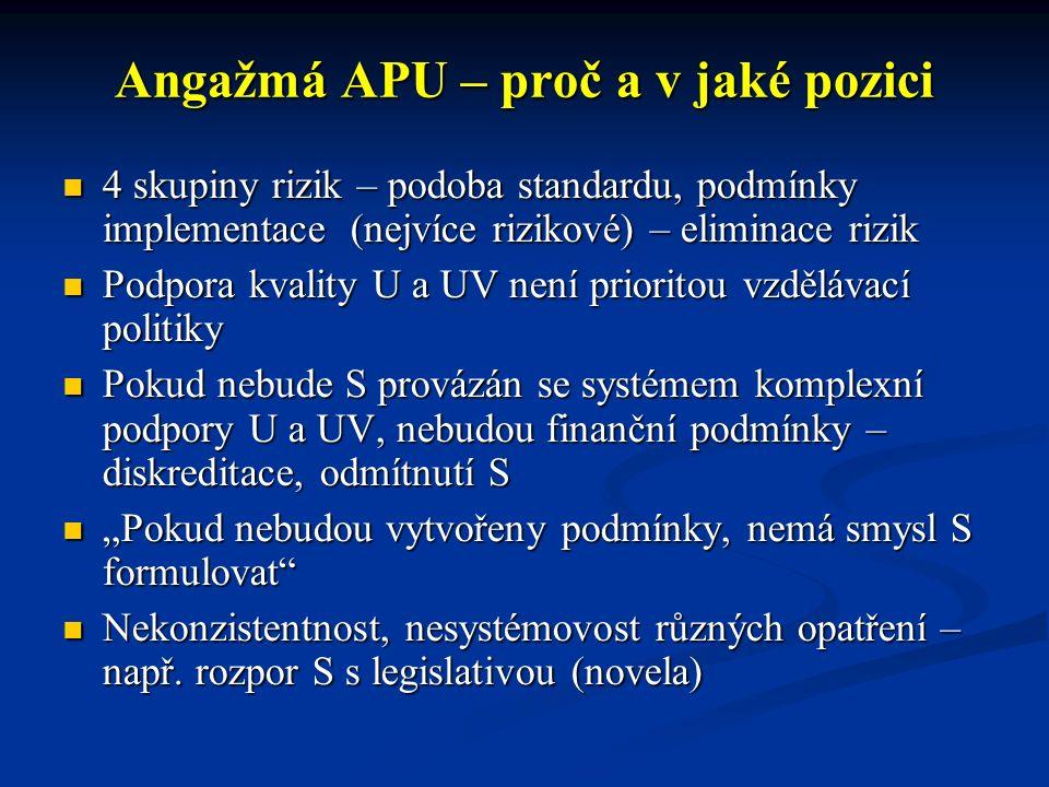 """Angažmá APU – proč a v jaké pozici 4 skupiny rizik – podoba standardu, podmínky implementace (nejvíce rizikové) – eliminace rizik 4 skupiny rizik – podoba standardu, podmínky implementace (nejvíce rizikové) – eliminace rizik Podpora kvality U a UV není prioritou vzdělávací politiky Podpora kvality U a UV není prioritou vzdělávací politiky Pokud nebude S provázán se systémem komplexní podpory U a UV, nebudou finanční podmínky – diskreditace, odmítnutí S Pokud nebude S provázán se systémem komplexní podpory U a UV, nebudou finanční podmínky – diskreditace, odmítnutí S """"Pokud nebudou vytvořeny podmínky, nemá smysl S formulovat """"Pokud nebudou vytvořeny podmínky, nemá smysl S formulovat Nekonzistentnost, nesystémovost různých opatření – např."""