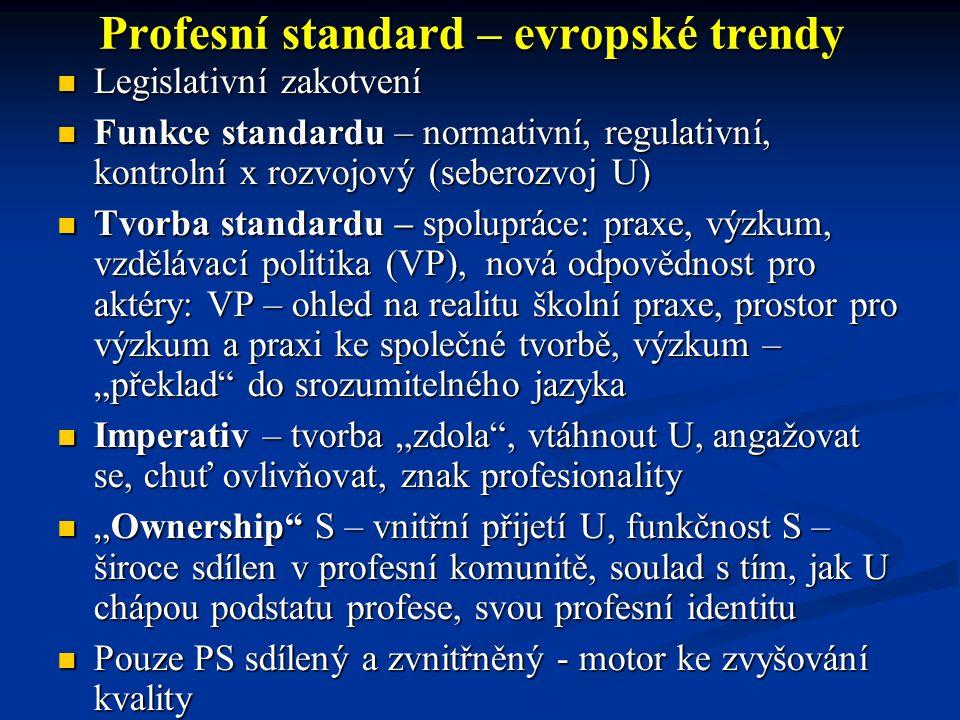 """Profesní standard – evropské trendy Legislativní zakotvení Legislativní zakotvení Funkce standardu – normativní, regulativní, kontrolní x rozvojový (seberozvoj U) Funkce standardu – normativní, regulativní, kontrolní x rozvojový (seberozvoj U) Tvorba standardu – spolupráce: praxe, výzkum, vzdělávací politika (VP), nová odpovědnost pro aktéry: VP – ohled na realitu školní praxe, prostor pro výzkum a praxi ke společné tvorbě, výzkum – """"překlad do srozumitelného jazyka Tvorba standardu – spolupráce: praxe, výzkum, vzdělávací politika (VP), nová odpovědnost pro aktéry: VP – ohled na realitu školní praxe, prostor pro výzkum a praxi ke společné tvorbě, výzkum – """"překlad do srozumitelného jazyka Imperativ – tvorba """"zdola , vtáhnout U, angažovat se, chuť ovlivňovat, znak profesionality Imperativ – tvorba """"zdola , vtáhnout U, angažovat se, chuť ovlivňovat, znak profesionality """"Ownership S – vnitřní přijetí U, funkčnost S – široce sdílen v profesní komunitě, soulad s tím, jak U chápou podstatu profese, svou profesní identitu """"Ownership S – vnitřní přijetí U, funkčnost S – široce sdílen v profesní komunitě, soulad s tím, jak U chápou podstatu profese, svou profesní identitu Pouze PS sdílený a zvnitřněný - motor ke zvyšování kvality Pouze PS sdílený a zvnitřněný - motor ke zvyšování kvality"""