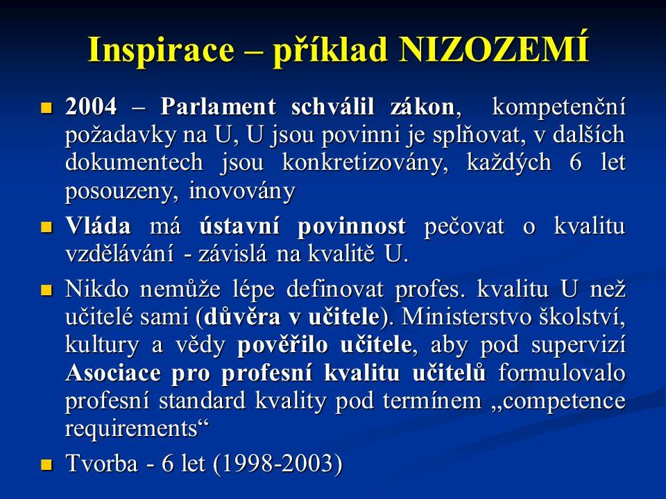 Inspirace – příklad NIZOZEMÍ 2004 – Parlament schválil zákon, kompetenční požadavky na U, U jsou povinni je splňovat, v dalších dokumentech jsou konkretizovány, každých 6 let posouzeny, inovovány 2004 – Parlament schválil zákon, kompetenční požadavky na U, U jsou povinni je splňovat, v dalších dokumentech jsou konkretizovány, každých 6 let posouzeny, inovovány Vláda má ústavní povinnost pečovat o kvalitu vzdělávání - závislá na kvalitě U.