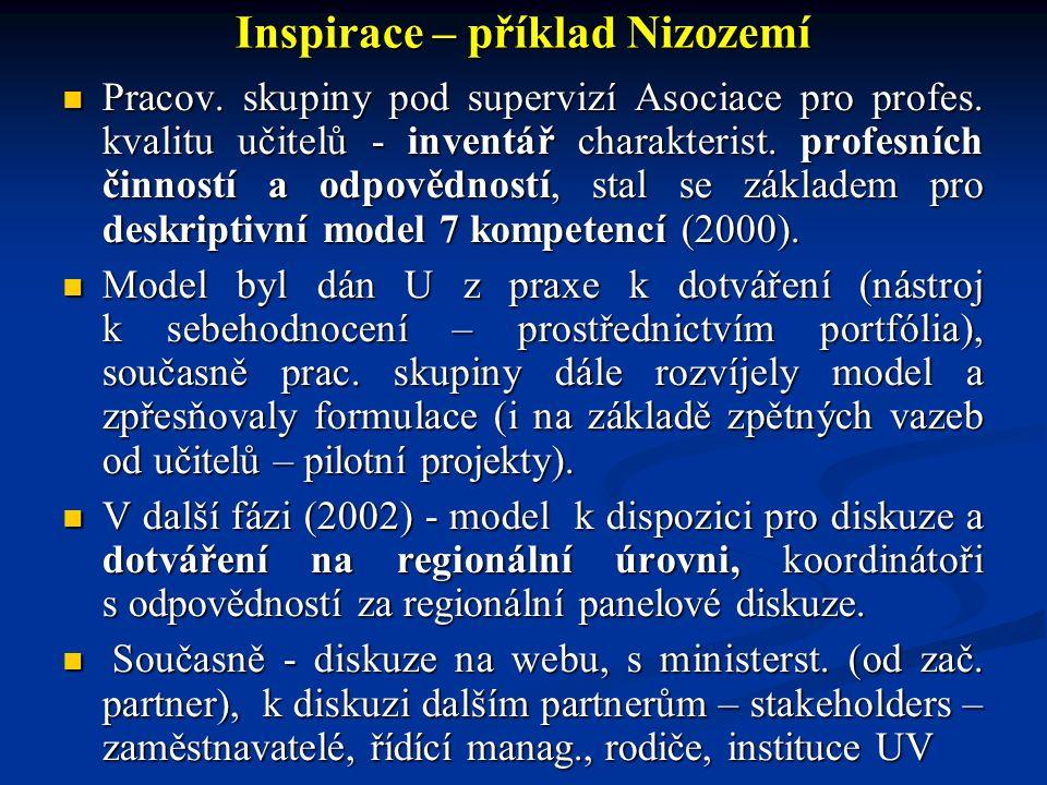 Inspirace – příklad Nizozemí Pracov. skupiny pod supervizí Asociace pro profes. kvalitu učitelů - inventář charakterist. profesních činností a odpověd