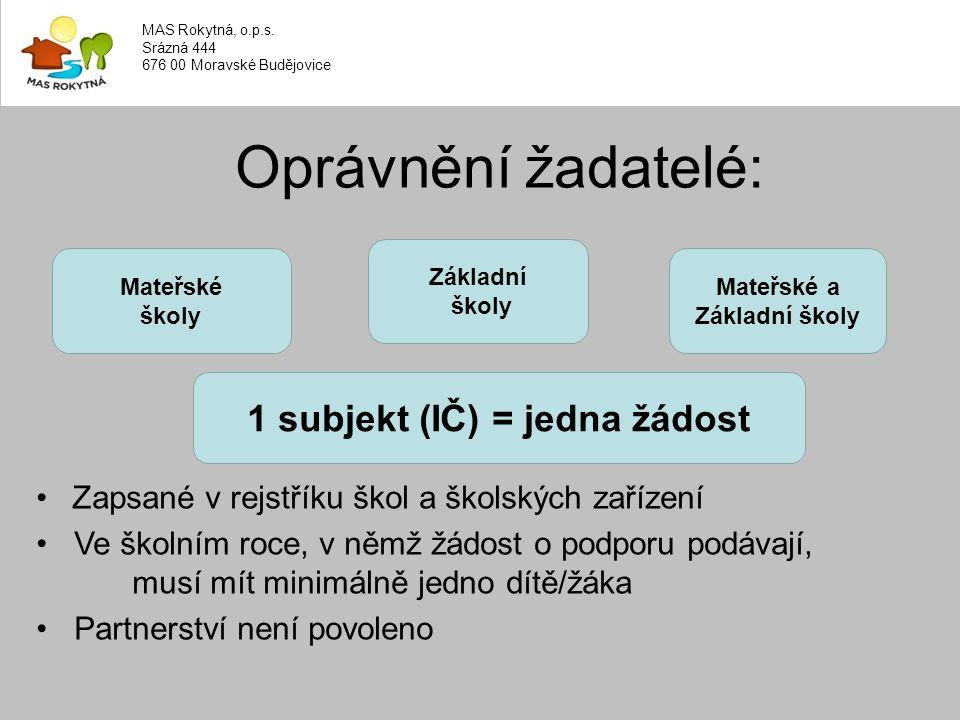 2.Extrakurikulární rozvojové aktivity ZŠ a. Čtenářský klub pro žáky ZŠ b.
