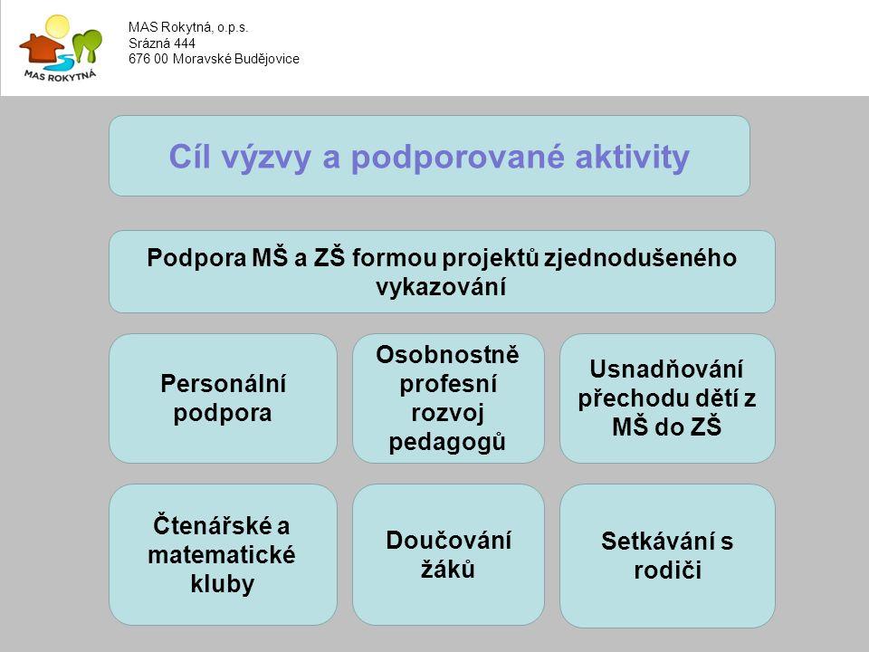 PŘEDSTAVENÍ JEDNOTLIVÝCH ŠABLON MAS Rokytná, o.p.s. Srázná 444 676 00 Moravské Budějovice