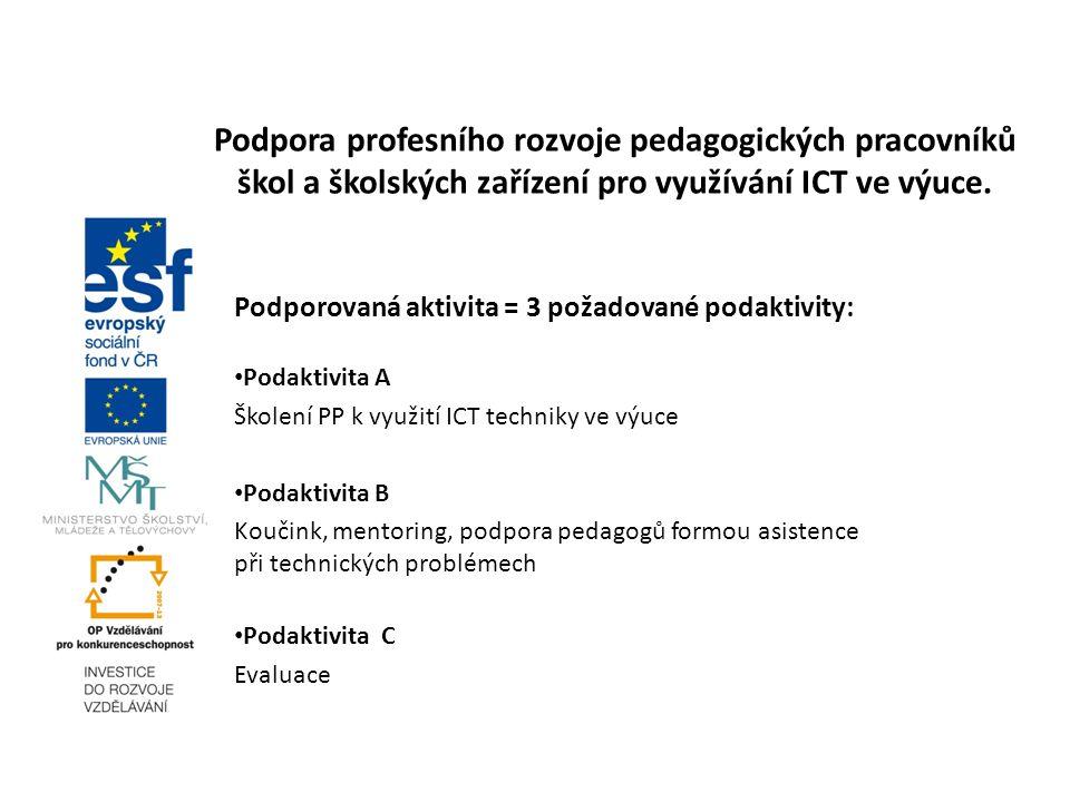 Podpora profesního rozvoje pedagogických pracovníků škol a školských zařízení pro využívání ICT ve výuce. Podporovaná aktivita = 3 požadované podaktiv