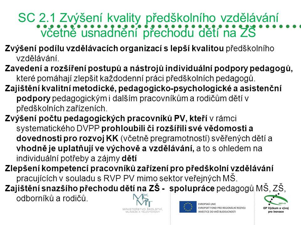 SC 2.1 Zvýšení kvality předškolního vzdělávání včetně usnadnění přechodu dětí na ZŠ Zvýšení podílu vzdělávacích organizací s lepší kvalitou předškolní