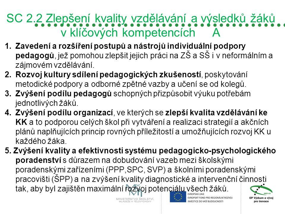 SC 2.2 Zlepšení kvality vzdělávání a výsledků žáků v klíčových kompetencích A 1.Zavedení a rozšíření postupů a nástrojů individuální podpory pedagogů,