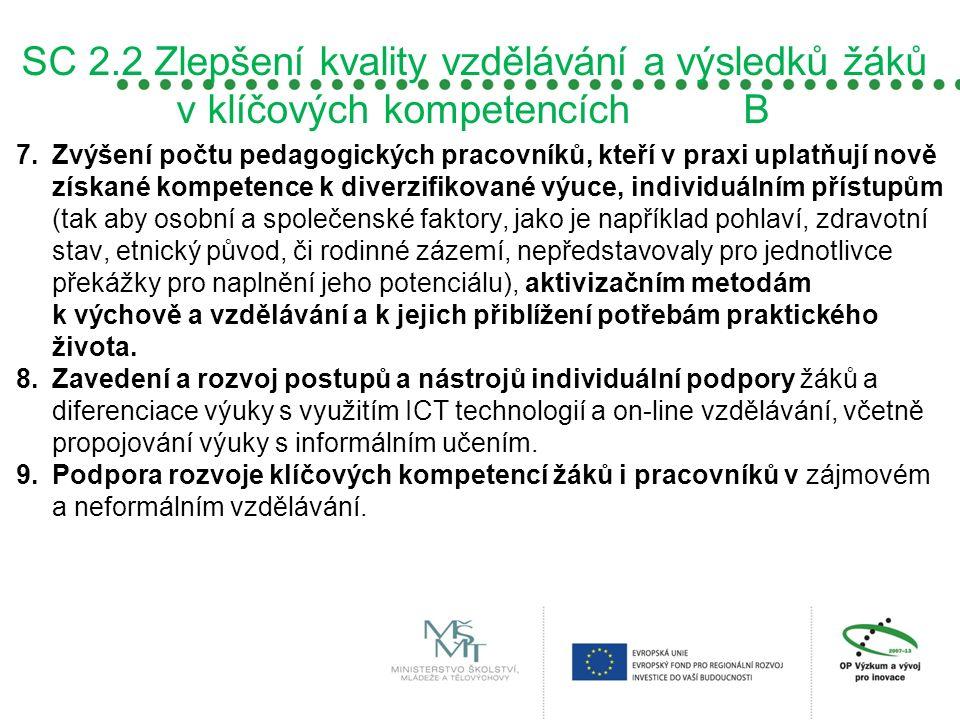 SC 2.2 Zlepšení kvality vzdělávání a výsledků žáků v klíčových kompetencích B 7.Zvýšení počtu pedagogických pracovníků, kteří v praxi uplatňují nově z