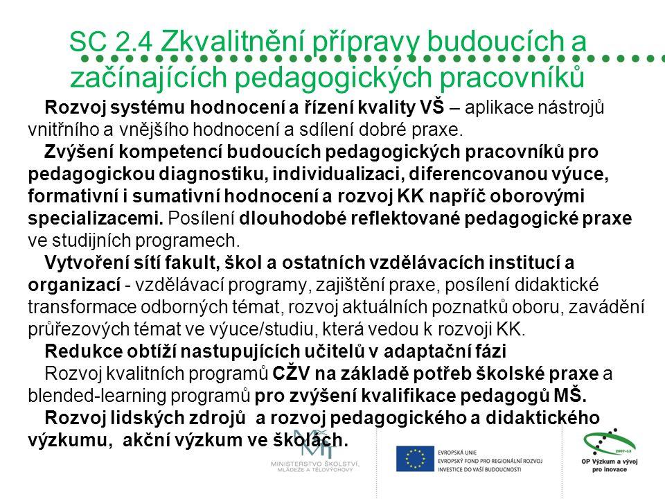SC 2.4 Zkvalitnění přípravy budoucích a začínajících pedagogických pracovníků Rozvoj systému hodnocení a řízení kvality VŠ – aplikace nástrojů vnitřní