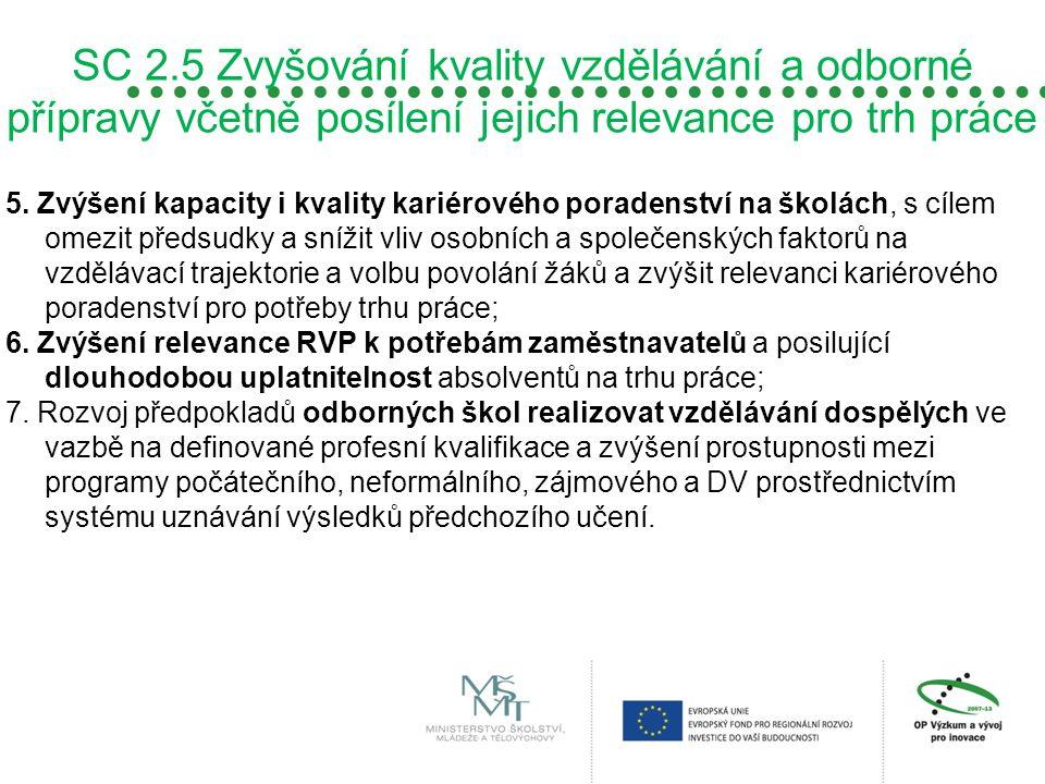 SC 2.5 Zvyšování kvality vzdělávání a odborné přípravy včetně posílení jejich relevance pro trh práce 5. Zvýšení kapacity i kvality kariérového porade