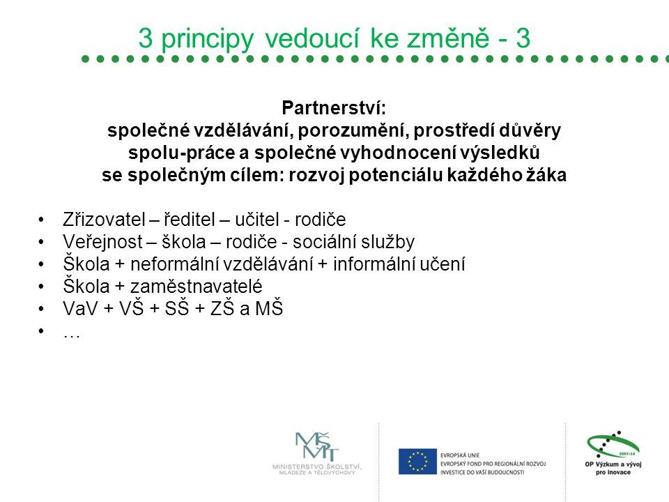 3 principy vedoucí ke změně - 3 Partnerství: společné vzdělávání, porozumění, prostředí důvěry spolu-práce a společné vyhodnocení výsledků se společný
