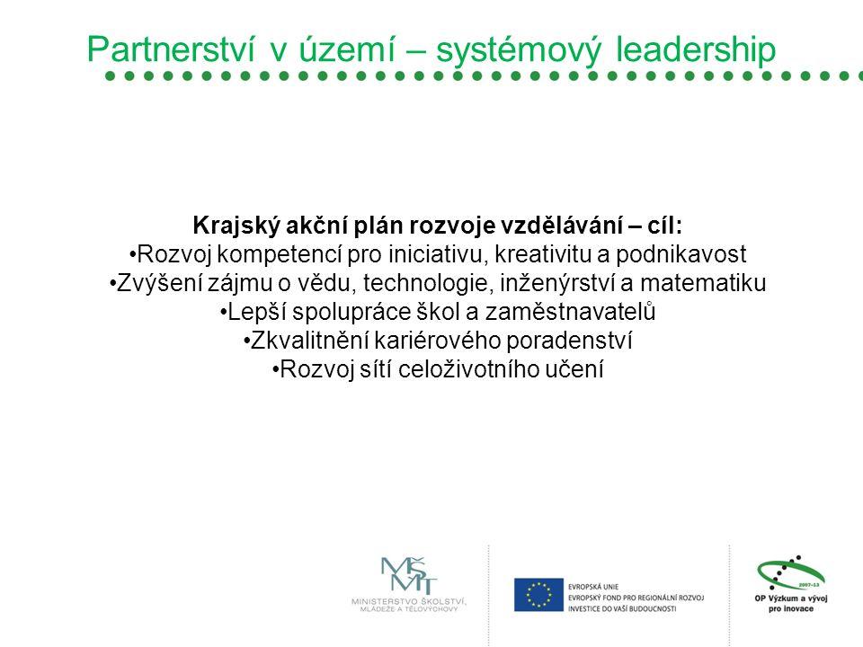 Partnerství v území – systémový leadership Krajský akční plán rozvoje vzdělávání – cíl: Rozvoj kompetencí pro iniciativu, kreativitu a podnikavost Zvý