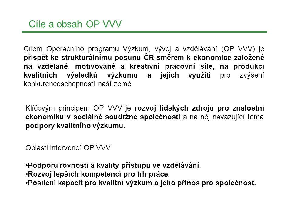 Cíle a obsah OP VVV Cílem Operačního programu Výzkum, vývoj a vzdělávání (OP VVV) je přispět ke strukturálnímu posunu ČR směrem k ekonomice založené n