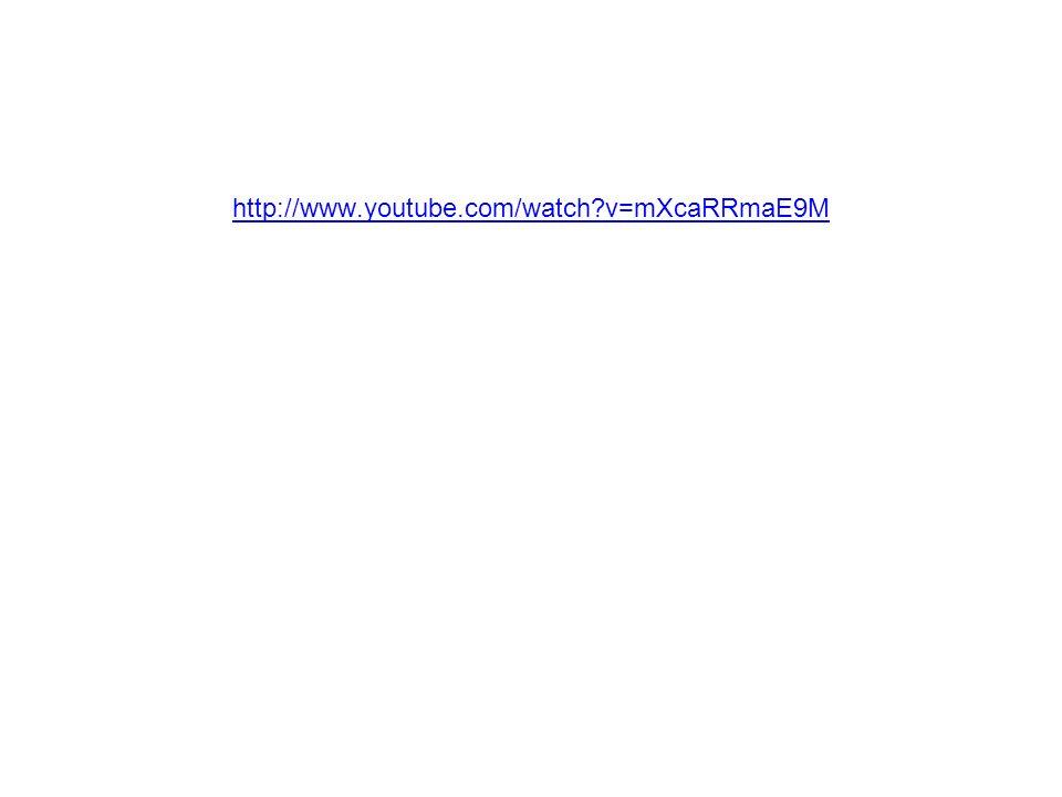 Cíle a obsah OP VVV 9.7. 2014 schválen Vládou 16.