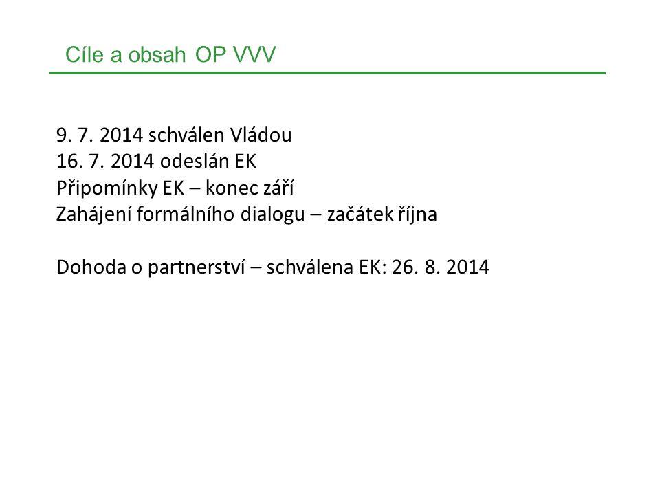 Cíle a obsah OP VVV 9. 7. 2014 schválen Vládou 16. 7. 2014 odeslán EK Připomínky EK – konec září Zahájení formálního dialogu – začátek října Dohoda o