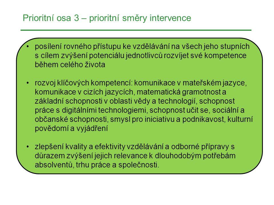 Prioritní osa 3 – Rovný přístup ke kvalitnímu předškolnímu, primárnímu a sekundárnímu vzdělávání (ESF) Specifické cíle 1.1.