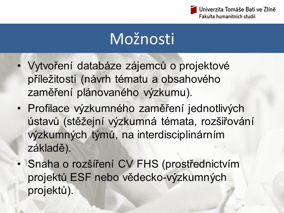 Možnosti Vytvoření databáze zájemců o projektové příležitosti (návrh tématu a obsahového zaměření plánovaného výzkumu).