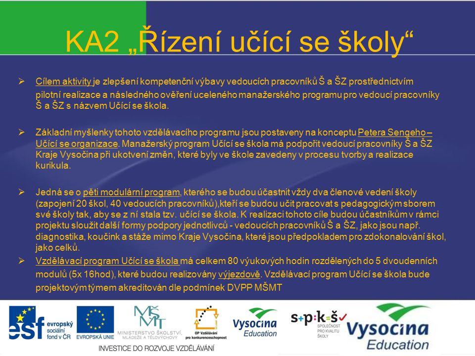 KA3 -Rozvoj manažerských kompetencí vedoucích pracovníků Š a ŠZ Předpokladem pro zlepšování školy, jako celku je především rozvoj manažerských kompetencí vedoucích pracovníků Š a ŠZ v oblasti řízení školy prostřednictvím moderních forem DVPP (cílem KA3): 1.Vytvoření kompetenčního modelu dále KM jako nástroje pro hodnocení pedagogů podle předem vybraných kritérií, využívaného běžně v soukr.sféře.