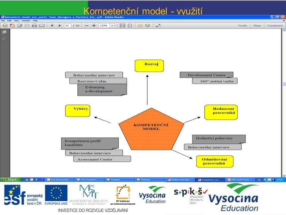 KA4 – Zavádění CAF na školách Hlavním cílem KA4 je podpořit 3 SŠ v Kraji Vysočina při zavádění modelu CAF, jako specifické strategie řízení kvality ve škole skrze rozvoj autoevaluačních procesů ve škole s pomocí externí poradenské a metodické sítě expertů pro řízení kvality.