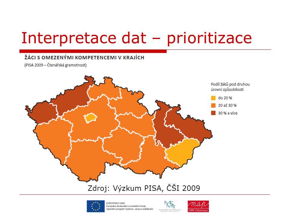 Interpretace dat – prioritizace Zdroj: Výzkum PISA, ČŠI 2009