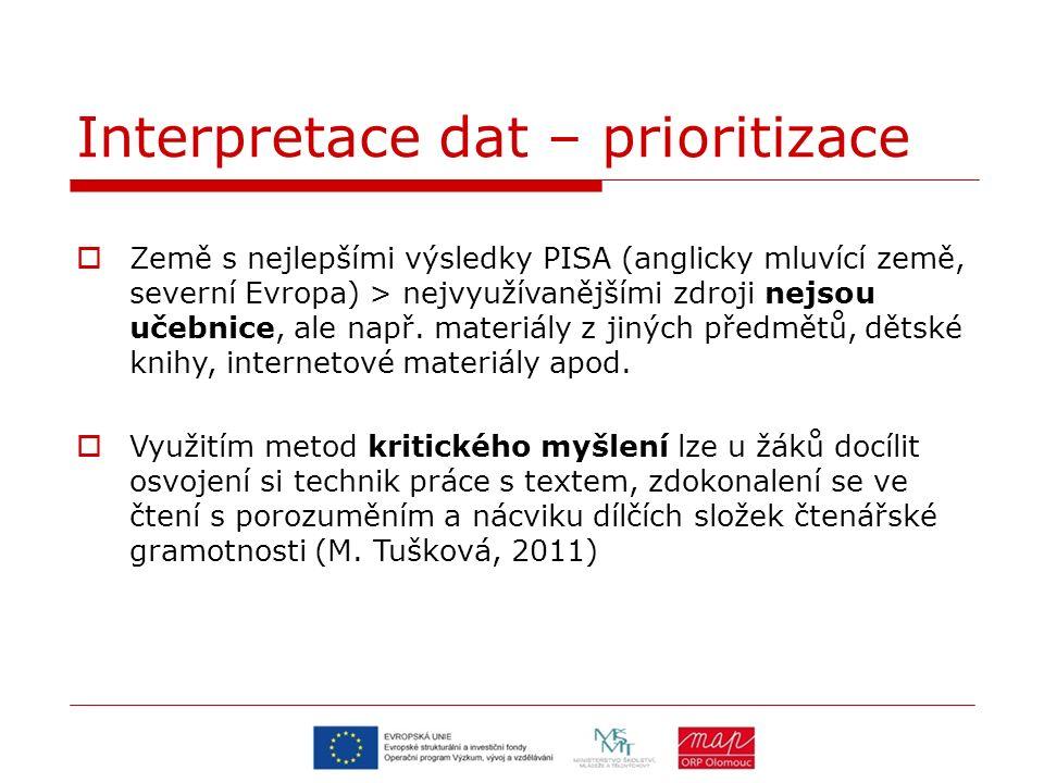 Interpretace dat – prioritizace  Země s nejlepšími výsledky PISA (anglicky mluvící země, severní Evropa) > nejvyužívanějšími zdroji nejsou učebnice,