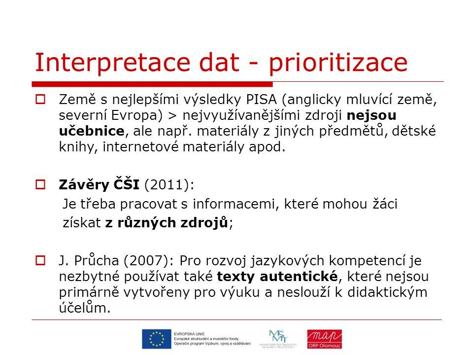 Interpretace dat - prioritizace  Země s nejlepšími výsledky PISA (anglicky mluvící země, severní Evropa) > nejvyužívanějšími zdroji nejsou učebnice, ale např.