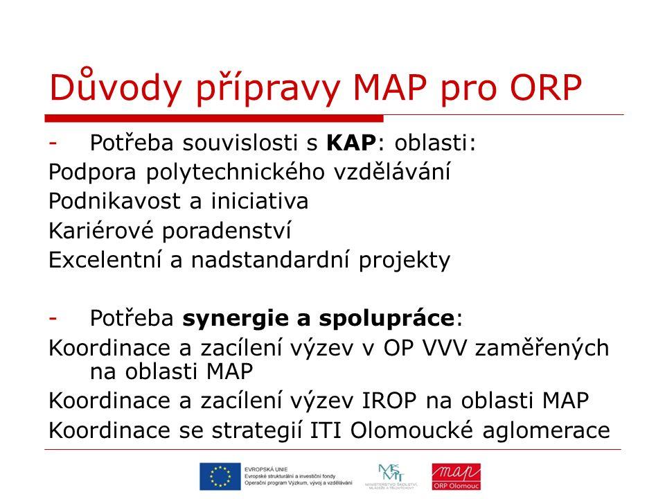 Důvody přípravy MAP pro ORP -Potřeba souvislosti s KAP: oblasti: Podpora polytechnického vzdělávání Podnikavost a iniciativa Kariérové poradenství Excelentní a nadstandardní projekty -Potřeba synergie a spolupráce: Koordinace a zacílení výzev v OP VVV zaměřených na oblasti MAP Koordinace a zacílení výzev IROP na oblasti MAP Koordinace se strategií ITI Olomoucké aglomerace