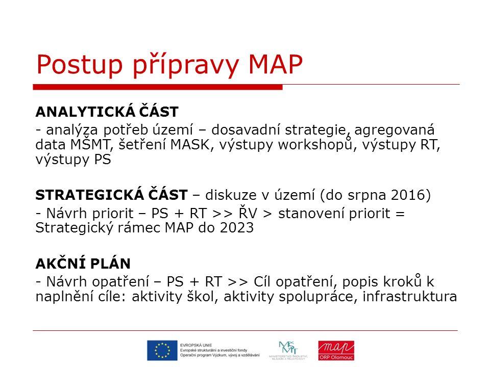 Postup přípravy MAP ANALYTICKÁ ČÁST - analýza potřeb území – dosavadní strategie, agregovaná data MŠMT, šetření MASK, výstupy workshopů, výstupy RT, výstupy PS STRATEGICKÁ ČÁST – diskuze v území (do srpna 2016) - Návrh priorit – PS + RT >> ŘV > stanovení priorit = Strategický rámec MAP do 2023 AKČNÍ PLÁN - Návrh opatření – PS + RT >> Cíl opatření, popis kroků k naplnění cíle: aktivity škol, aktivity spolupráce, infrastruktura