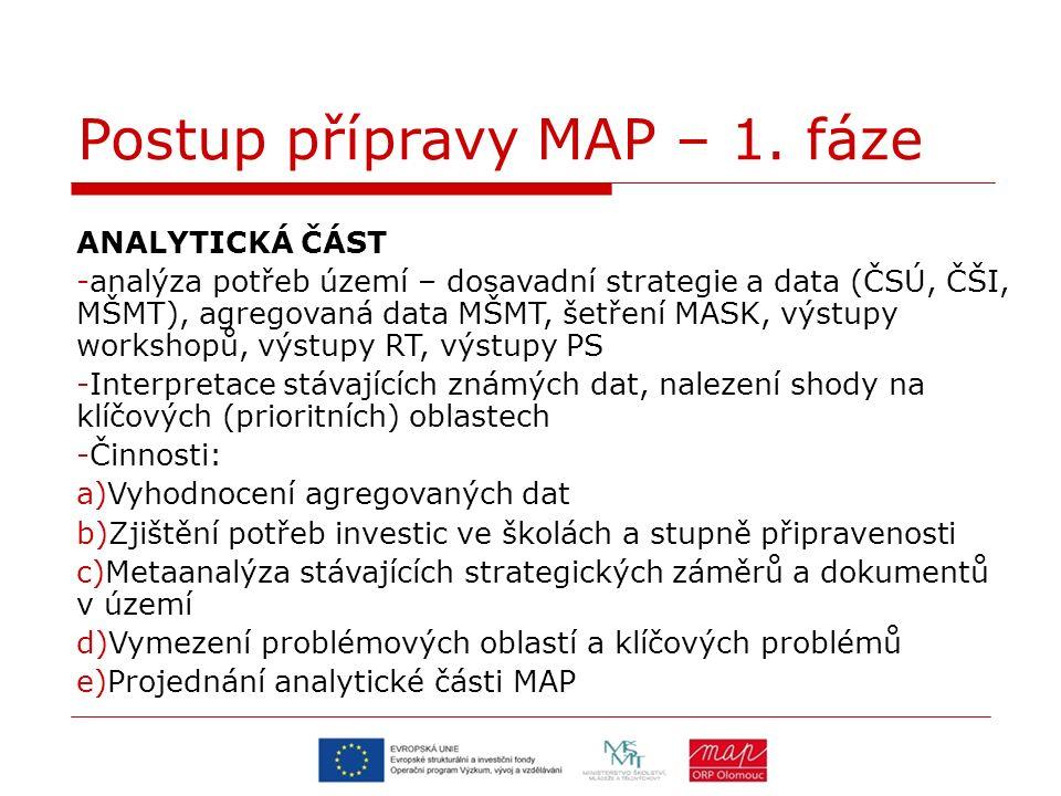 Postup přípravy MAP – 1. fáze ANALYTICKÁ ČÁST -analýza potřeb území – dosavadní strategie a data (ČSÚ, ČŠI, MŠMT), agregovaná data MŠMT, šetření MASK,