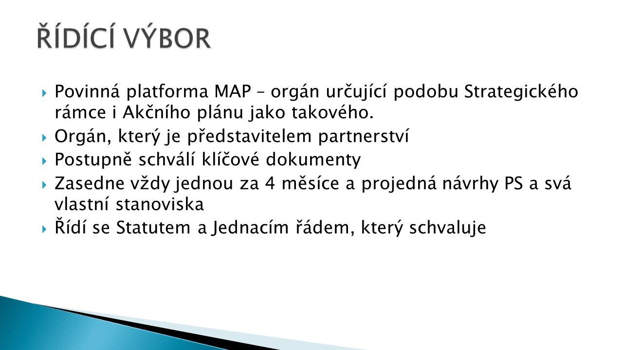  Povinná platforma MAP – orgán určující podobu Strategického rámce i Akčního plánu jako takového.  Orgán, který je představitelem partnerství  Post