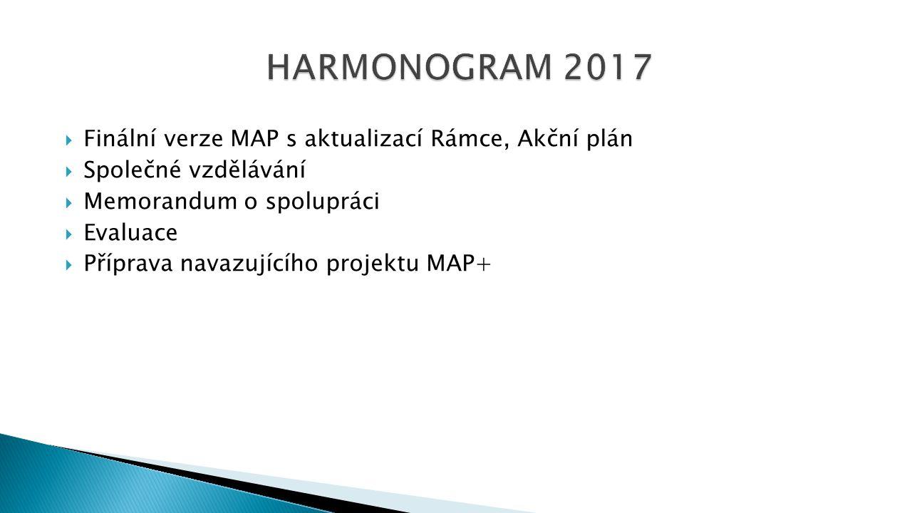  Finální verze MAP s aktualizací Rámce, Akční plán  Společné vzdělávání  Memorandum o spolupráci  Evaluace  Příprava navazujícího projektu MAP+