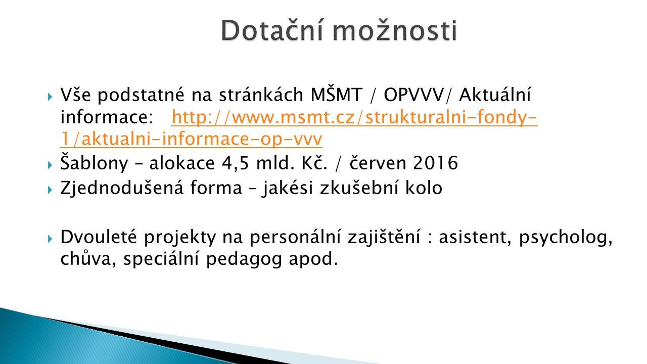  Vše podstatné na stránkách MŠMT / OPVVV/ Aktuální informace: http://www.msmt.cz/strukturalni-fondy- 1/aktualni-informace-op-vvvhttp://www.msmt.cz/st