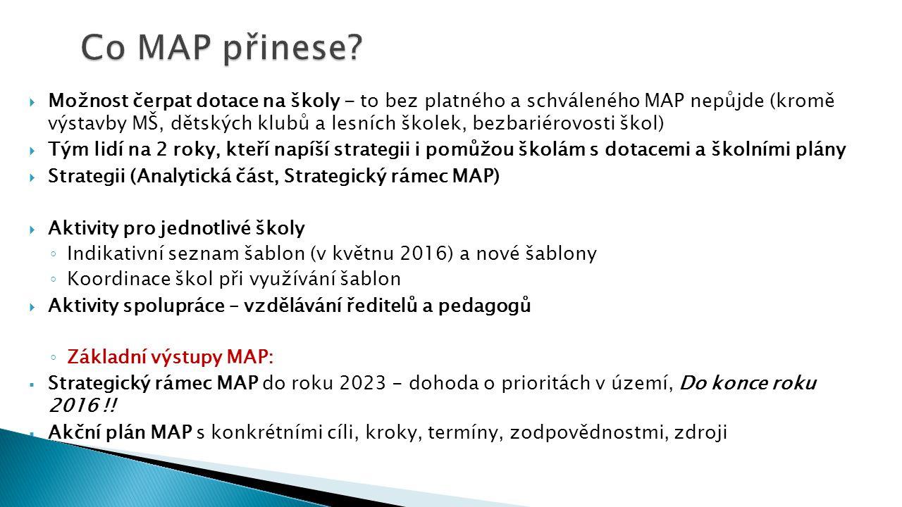  Možnost čerpat dotace na školy - to bez platného a schváleného MAP nepůjde (kromě výstavby MŠ, dětských klubů a lesních školek, bezbariérovosti škol)  Tým lidí na 2 roky, kteří napíší strategii i pomůžou školám s dotacemi a školními plány  Strategii (Analytická část, Strategický rámec MAP)  Aktivity pro jednotlivé školy ◦ Indikativní seznam šablon (v květnu 2016) a nové šablony ◦ Koordinace škol při využívání šablon  Aktivity spolupráce – vzdělávání ředitelů a pedagogů ◦ Základní výstupy MAP:  Strategický rámec MAP do roku 2023 - dohoda o prioritách v území, Do konce roku 2016 !.