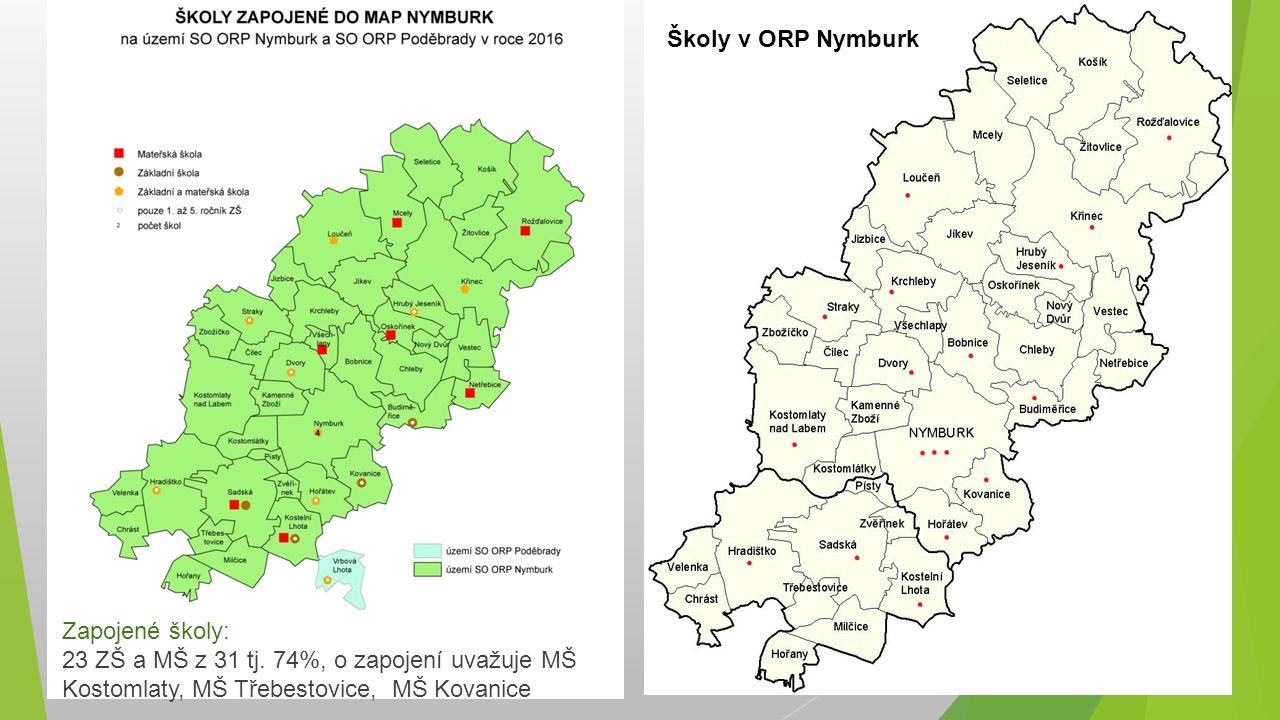 Školy v ORP Nymburk Zapojené školy: 23 ZŠ a MŠ z 31 tj. 74%, o zapojení uvažuje MŠ Kostomlaty, MŠ Třebestovice, MŠ Kovanice