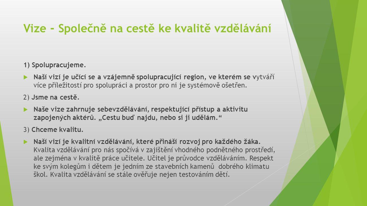 Vize - Společně na cestě ke kvalitě vzdělávání 1) Spolupracujeme.  Naší vizí je učící se a vzájemně spolupracující region, ve kterém se vytváří více